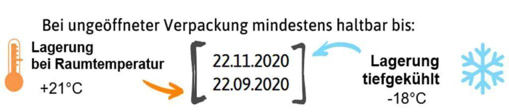 Auf der Verpackung wird die Haltbarkeit sowohl für die Lagerung bei Raumtemperatur als auch bei Tiefkühlung ausgewiesen